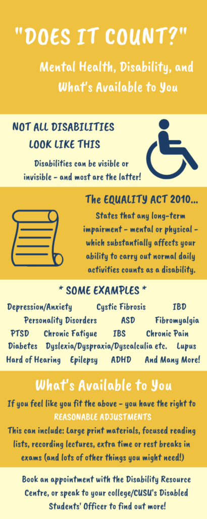 """""""Does it Count?"""" Mental Health, Disability, and What's Available to You Not all disabilities look like this [image of wheelchair user icon] Disabilities can be visible or invisible - and most are the latter! The Equality Act 2010... States that any long-term impairment - mental or physical - which substantially affects your ability to carry out normal daily activities counts as a disability. Some Examples Depression/Anxiety, Cystic Fibrosis, IBD, Personality Disorders, ASD, Fibromyalgia, PTSD, Chronic Fatigue, IBS, Chronic Pain, Diabetes, Dyslexia/Dyspraxia/Dyscalculia etc., Lupus, Hard of Hearing, Epilepsy, ADHD, and many more! What's Available to You If you feel like you fir the above - you have the right to REASONABLE ADJUSTMENTS. This can include: large print materials, focused reading lists, recording lectures, extra time or rest breaks in exams (and lots of other things you might need!) Book an appointment with the Disability Resource Centre, or speak to your college/CUSU's Disabled Students' Officer to find out more!"""