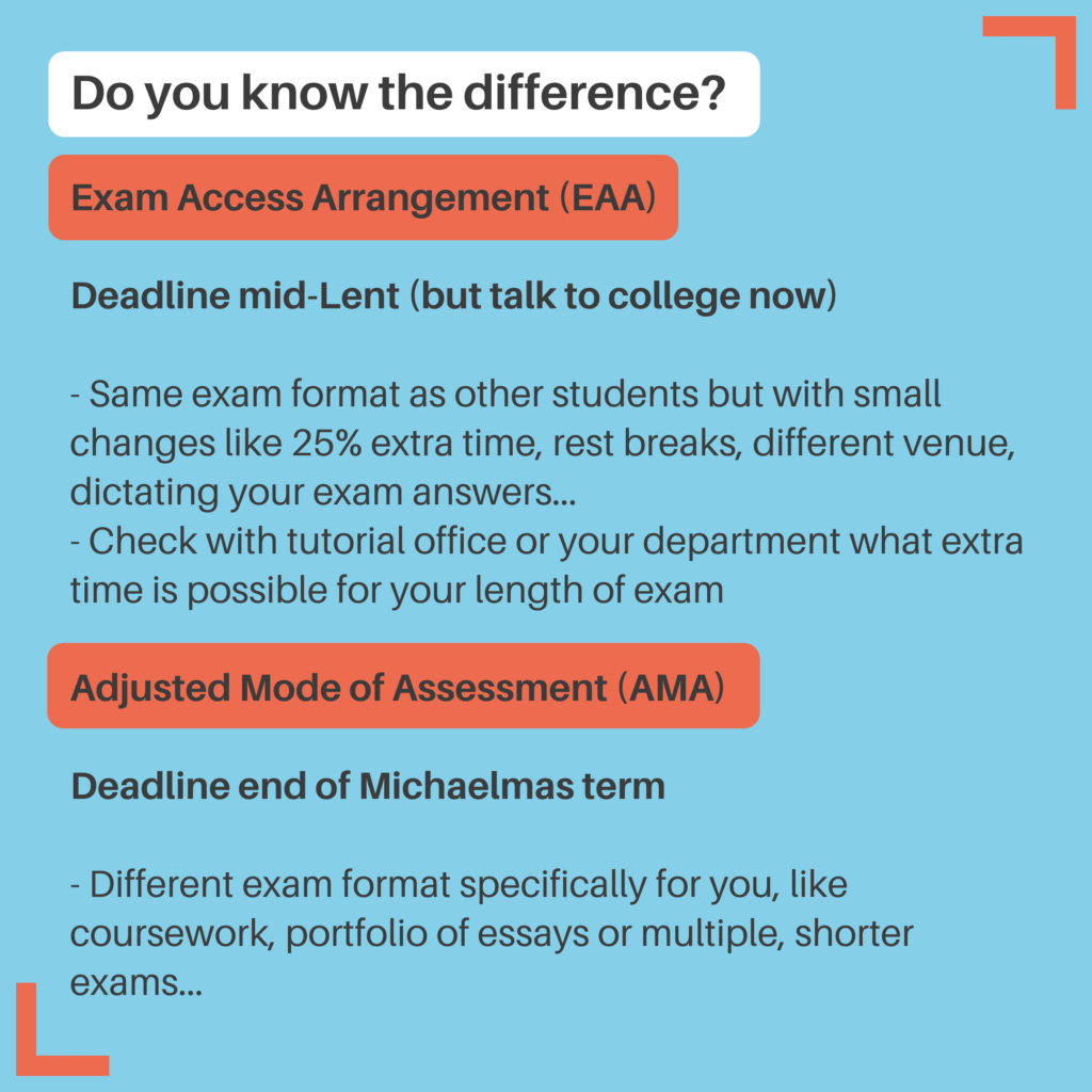 Do you know the difference?  Exam Access Arrangement (EAA)  Deadline mid-Lent (but talk to college now)  - Same exam format as other students but with small changes like 25% extra time, rest breaks, different venue, dictating your exam answers... - Check with tutorial office or your department what extra time is possible for your length of exam  Adjusted Mode of Assessment (AMA)  Deadline end of Michaelmas term  - Different exam format specifically for you, like coursework, portfolio of essays or multiple, shorter exams...